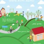 Bendruomenių rėmimo programa